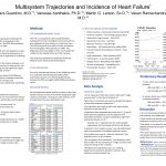 """Multisystem Trajectories and Incidence of Heart Failure"" Cara Guardino, MD"